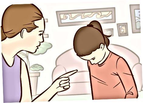 Дисциплинирование Вашего Ребенка