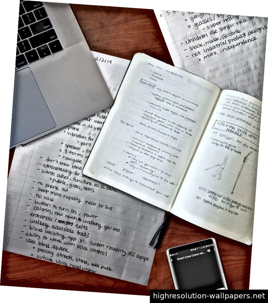 Collage von Notizen, Skizzen, Telefoninterview