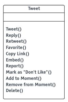 Das Objekt Tweet mit den zugehörigen Aktionen.