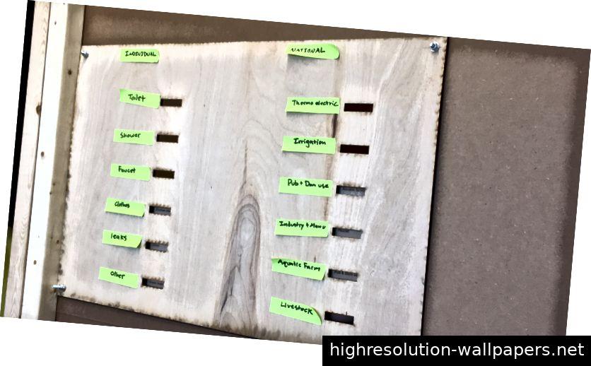 Wenn die Spieler Blöcke platzieren, können wir sehen, dass der Spieler alle diese Blöcke falsch platziert hat, da die Schrift auf dem Block nicht mit der Schrift auf dem Post-It-Zettel übereinstimmt, und sie zurückschieben, um anzuzeigen, dass sie falsch platziert wurden.
