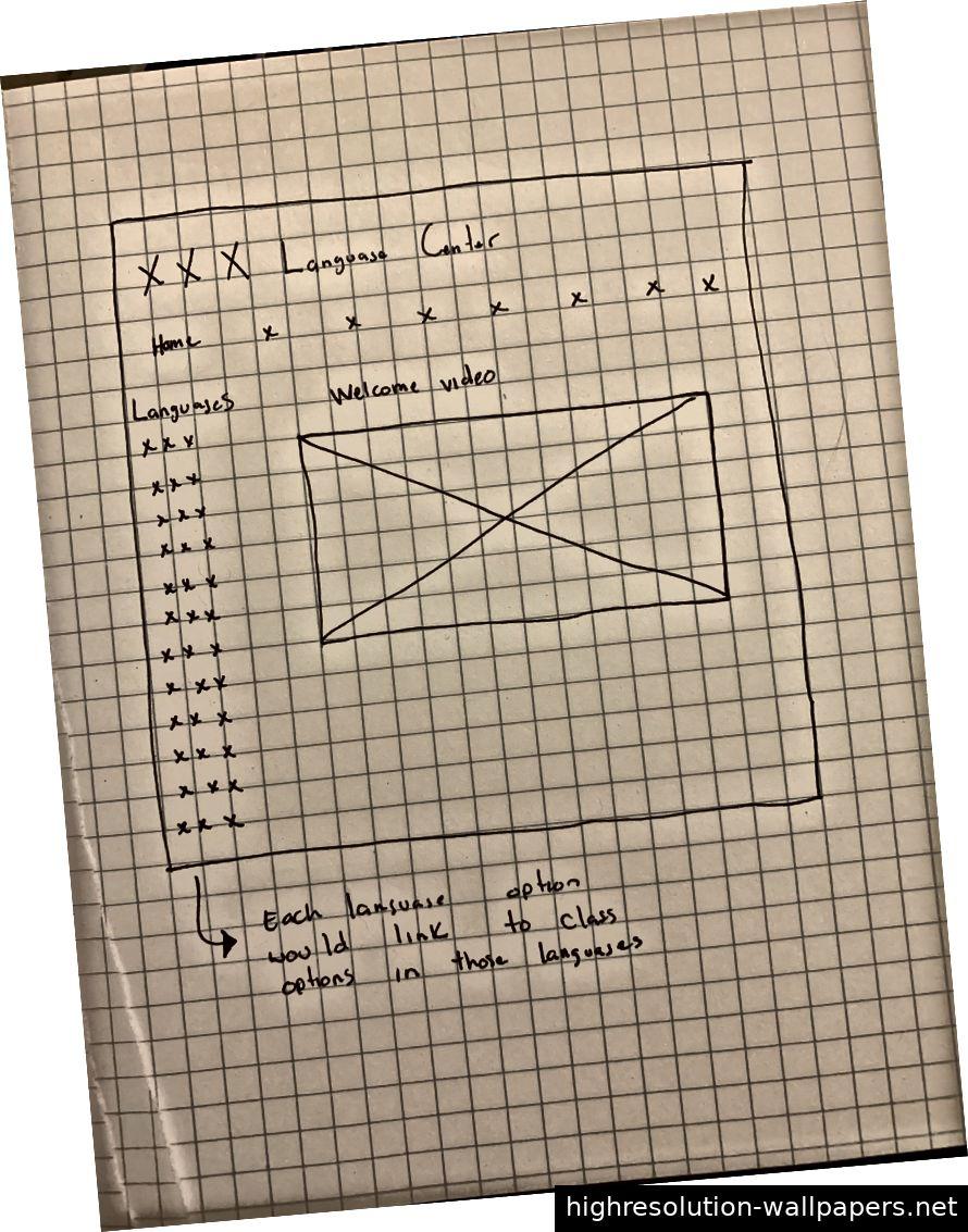 Papier-Prototyp