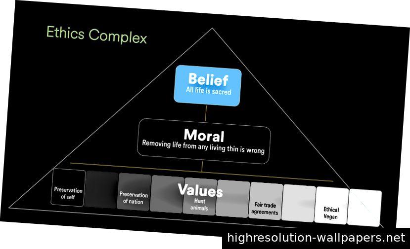 Der ethische Komplex Josh LeFevre