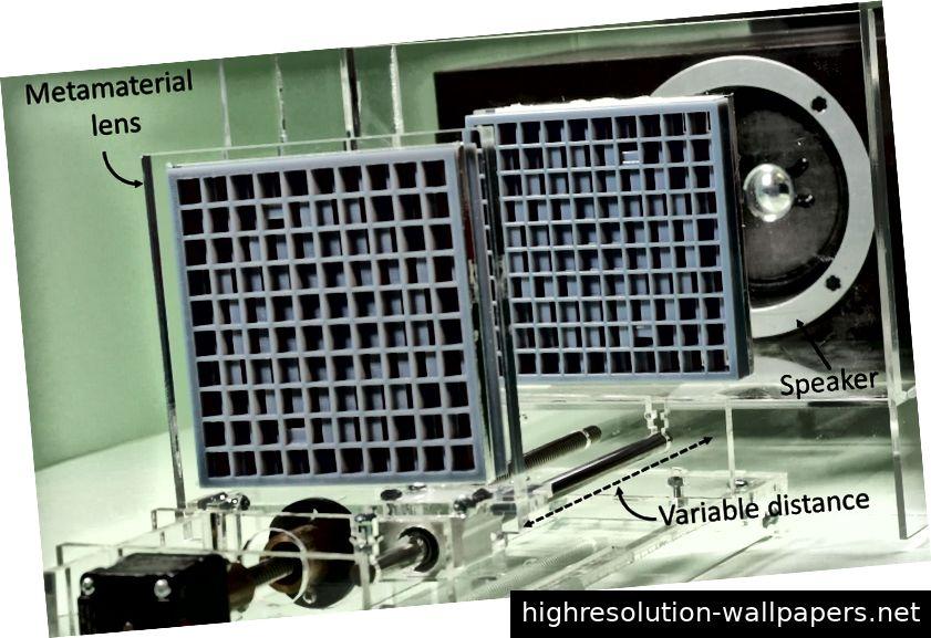 Die Metamaterialien sind zu Blöcken geformt, die neu angeordnet werden können, um ein Zoomobjektiv eines Vario-Fokus für den Ton zu erstellen. Die Forscher entwickelten außerdem einen Kollimator, der Schall mithilfe eines Standardlautsprechers als Richtstrahl überträgt. (: Universität von Sussex)