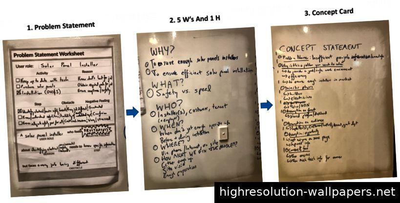 Vorbereitung für die Forschung - so einfach wie 1,2,3. Ich wünsche.
