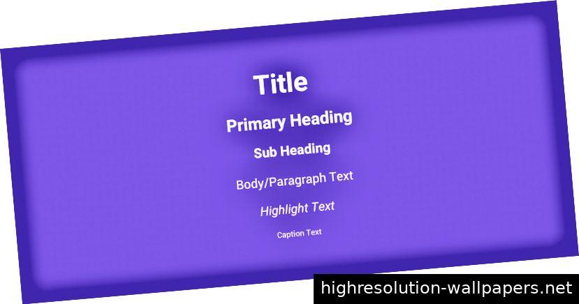 Typografie-Hierarchie