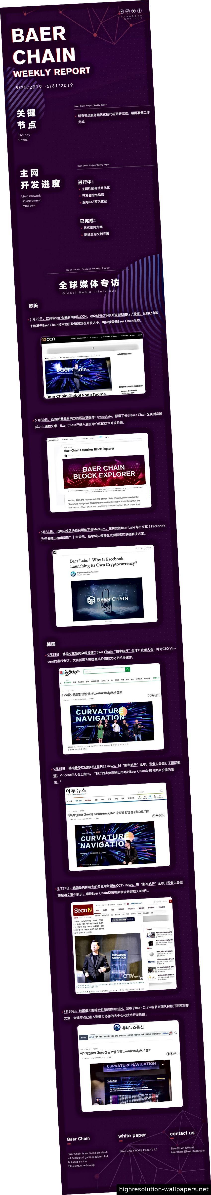Wöchentlicher Bericht - Chinesische Version