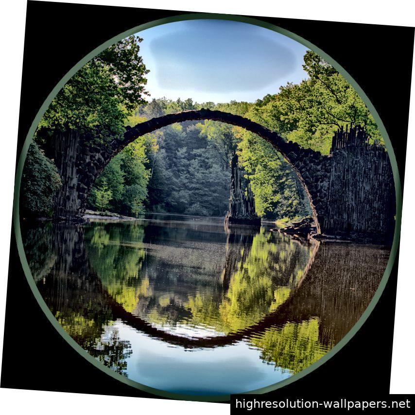 Kreisbrücke
