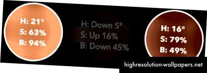 Napomena: profili boja monitora / slike mogu za vas tačna mjerenja razlikovati.