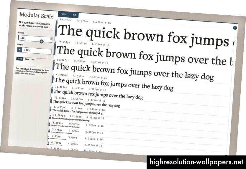Модульная шкала - это система определения исторически приятных соотношений для создания шкал для определения размеров шрифта.