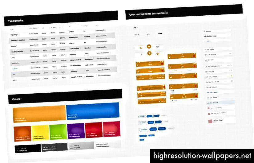 Tipografía, colores y símbolos de croquis en nuestra guía de estilo interna