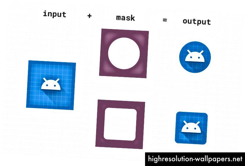 Παραδείγματα διαφορετικών διαμορφωμένων μάσκες που εφαρμόζονται