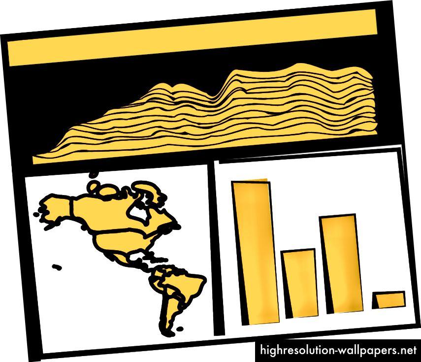 Un boceto de un tablero que muestra un mapa, un gráfico de barras y un gráfico de área apilada que muestra nuestros datos.