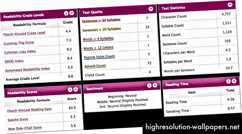 Resultater fra Readability-Score.com