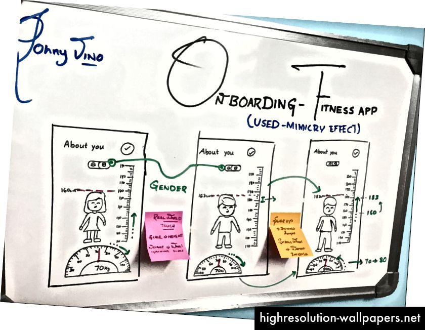 Потребителският поток помага да се изгради общо разбиране за всяка страница от вашето приложение или уебсайт. Изображение: Behance