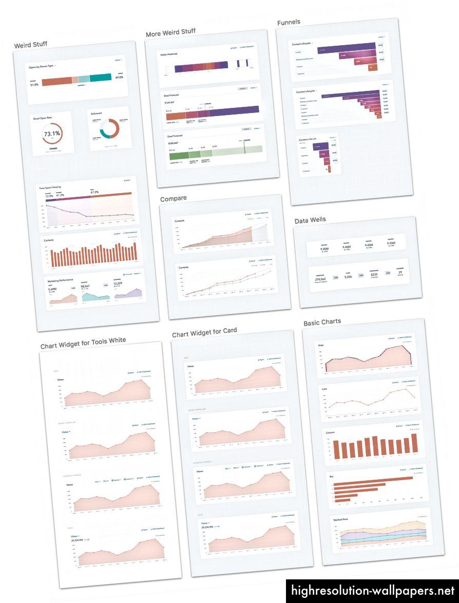 Visualización de datos por Drew Condon