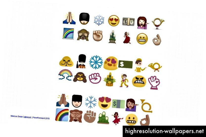Το Emoji παραδόθηκε σε διαφορετικά στυλ από την Apple, το Google και το Facebook