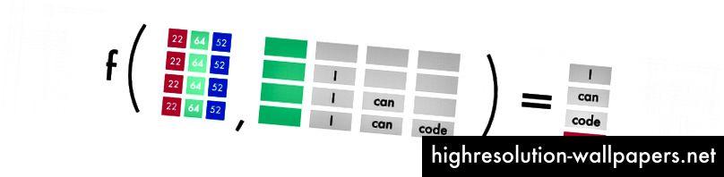 πράσινα μπλοκ = μάρκες αρχής | κόκκινο μπλοκ = end token