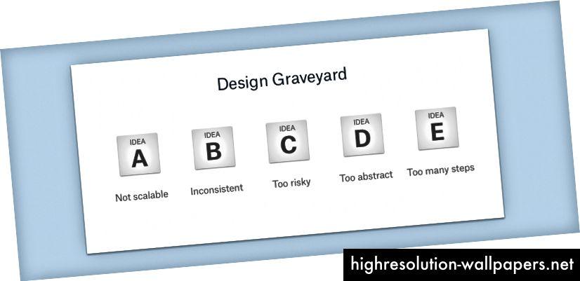 Design kirkegården - hvor nogle af dine bedste ideer hviler