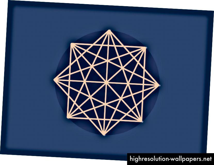 Σκελετός Οκτάγωνο