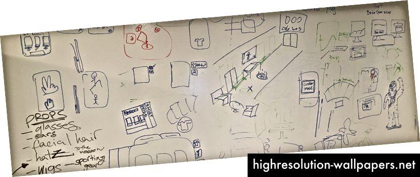 Whiteboard under produktionen af Thread Studio. Ikke ideel til VR!
