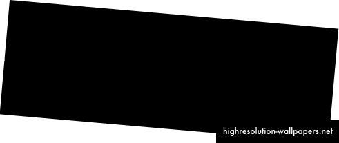 8.2 - Παραμετροποίηση προφίλ καμπυλότητας σκίασης