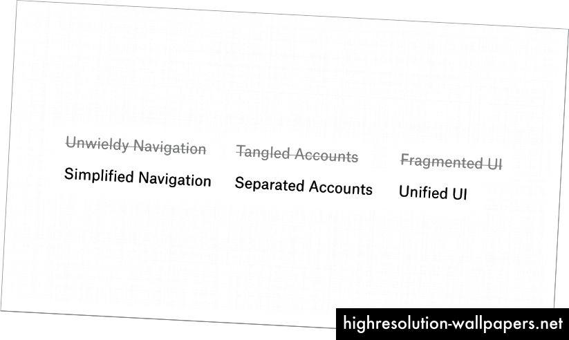 Et lysbillede fra vores designpræsentation, der definerede problemerne og de tilsvarende løsninger.