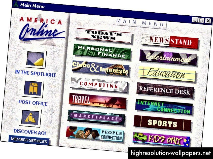 AOL hovedmenu i 2003 via http://www.mikerichardson.name/oldaol/
