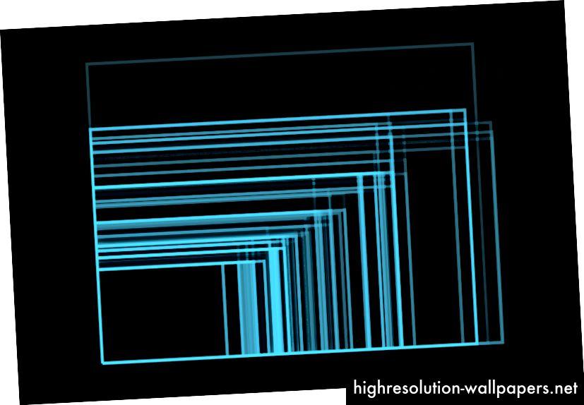 Vizualizacija sićušnog segmenta veličina prikaza