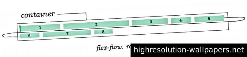 flex-flow: rækkeindpakning bestemmer flex-retning, der skal række, og flex-wrap, der skal vikles.