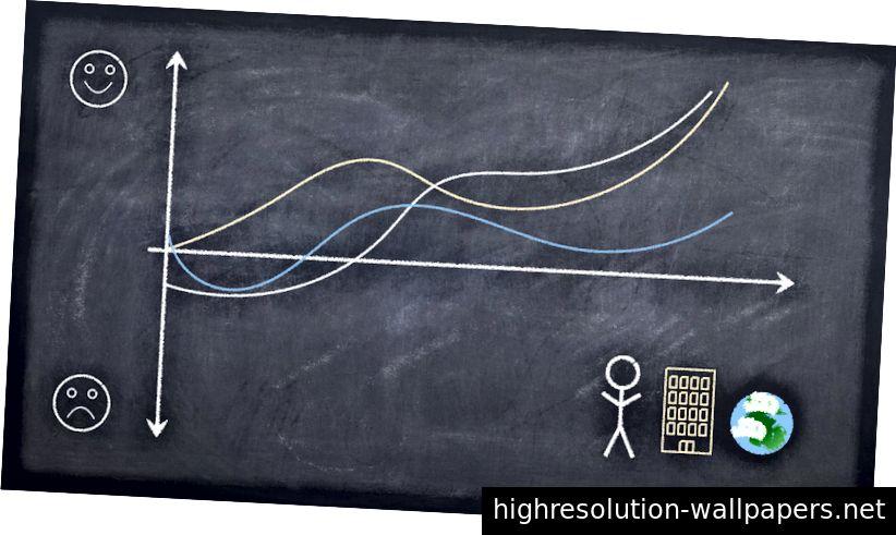Visualizar la historia triple es el primer paso para obtener mejores soluciones.