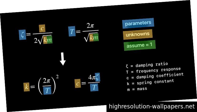 Решение для постоянной пружины и коэффициента демпфирования.