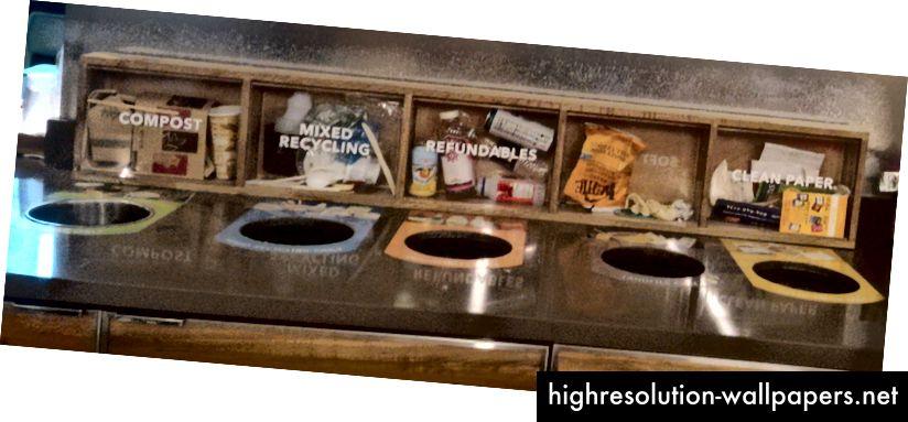 Figur C: Genbrugsstation for hele fødevarer