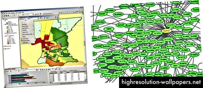 Erinevus georuumiliste andmete visualiseerimise ja võrguandmete visualiseerimise aluseks olevates traditsioonides: 2003. aastal oli see juba ArcGISi versioon 8.0, samal aastal aga vabastati esimene moodne võrguandmete visualiseerimise tööriist: Cytoscape.