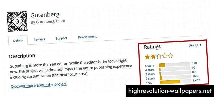 Screenshot fra WordPress.org
