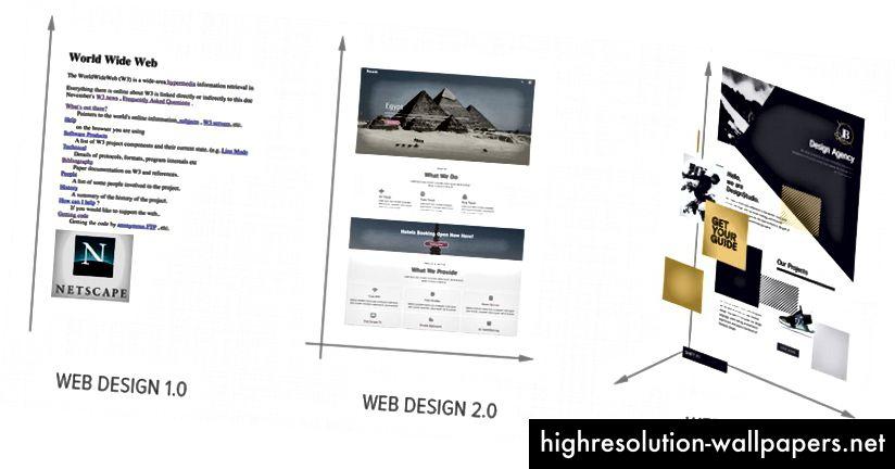Dimensioner i webdesign