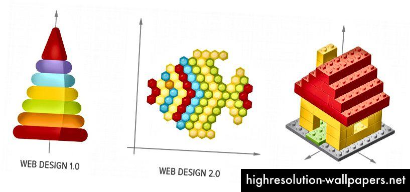 Web Design Generationer