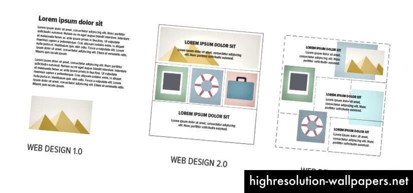 Positionering i webdesign
