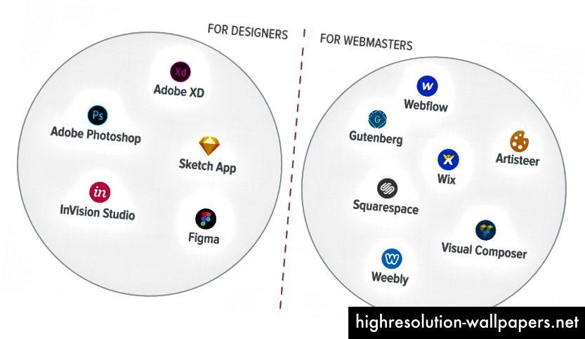 Markeder af værktøjer til webdesignere og webmastere