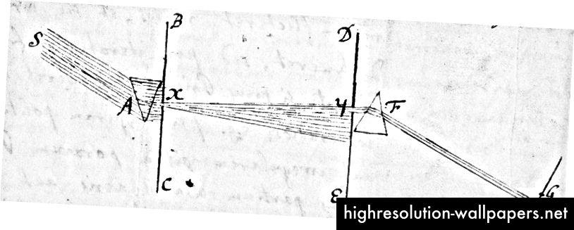 Jedan od Newtonovih optičkih dijagrama. Foto: Kraljevsko društvo preko Wikimedije