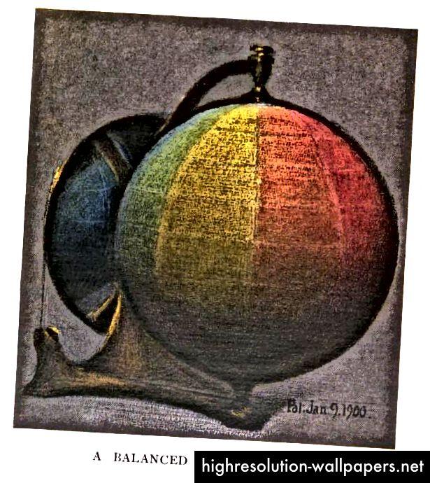Munsellova sfera, 1900. Fotografija: