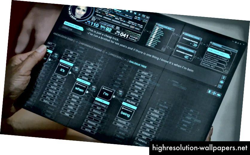 tablet u HBO-ovom Westworldu