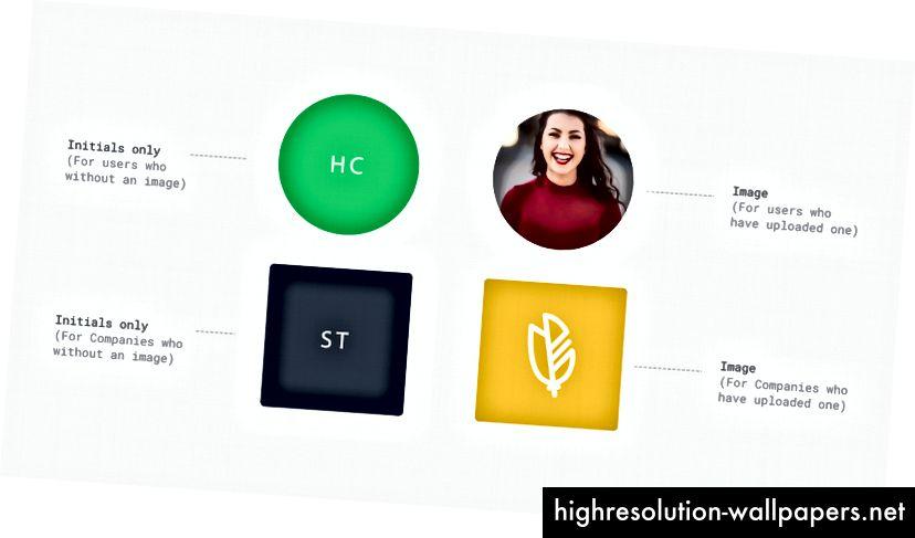 2 estilos de componentes: solo con iniciales y con imagen