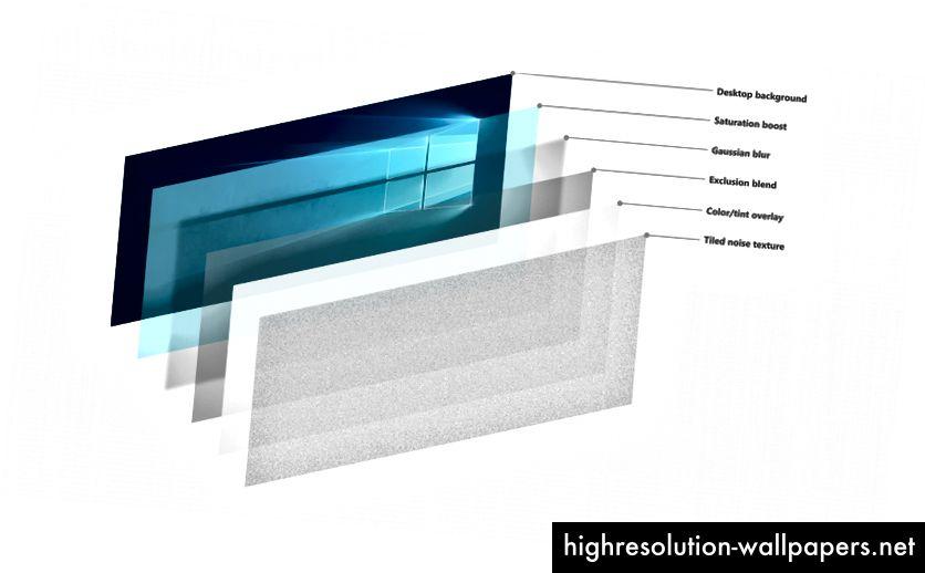 Opskriften på akryl bruger flere lag, hver med deres eget subtile touch.