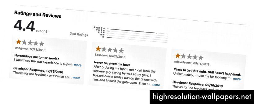 O imagine de ansamblu a recenziilor clienților proaste despre aplicația Caviar
