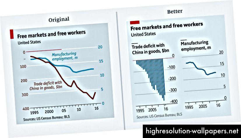 Izvor: Medij Ekonomista