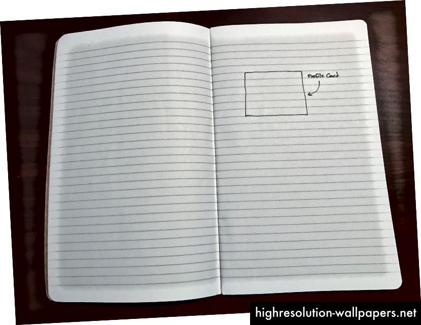 Foto: página real de mi cuaderno. En serio, ¿por qué lo intento?