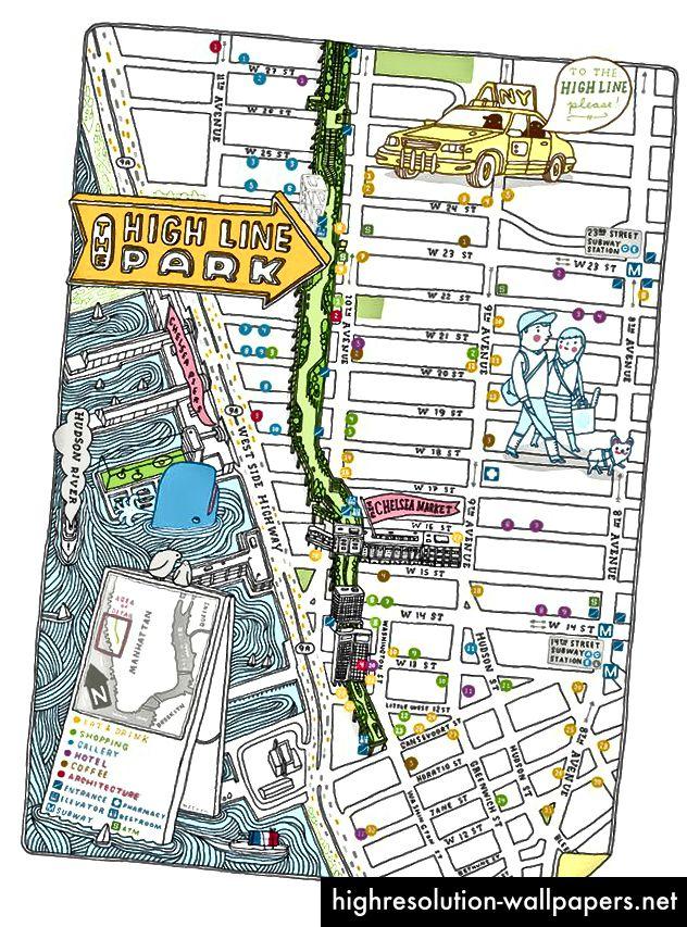 Illustrerende & udforskende kort High Line igen, men med illustrationer, nærliggende mad & drikke-anbefalinger, interessant arkitektur - og en afskærmning for skala.