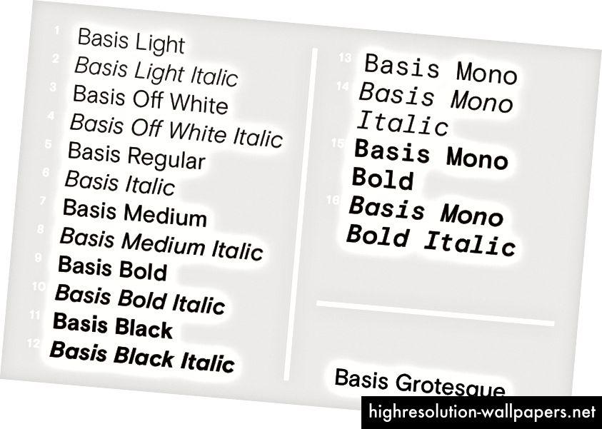 Vægt 1–16 af Basis Grotesque, 2015.