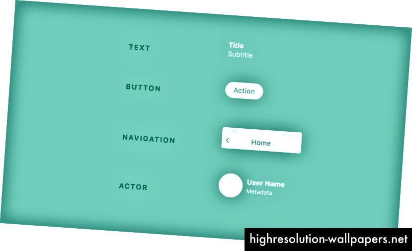 В този пример тук са често срещани възможности в цифровите потребителски интерфейси. Текстът предава консумативна информация. Бутоните предават действия, които потребителите предприемат. Навигацията предава как потребителите могат да се движат през приложение. И накрая, можете също така да имате възможност за сложни визуални изрази. Актьорът е представителство на човек, което е често срещано в продуктите, които използваме всеки ден.