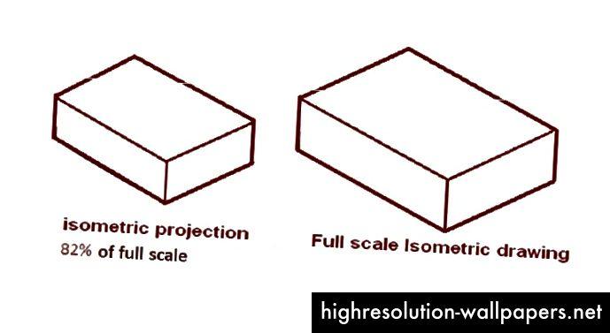 Izometrijska skica ponekad se naziva izometrijskim pogledom ili izometrijskim crtežom. Izvor slike: ed-zon.blogspot.com/2013/05/isometric-projection-and-isometric.html.